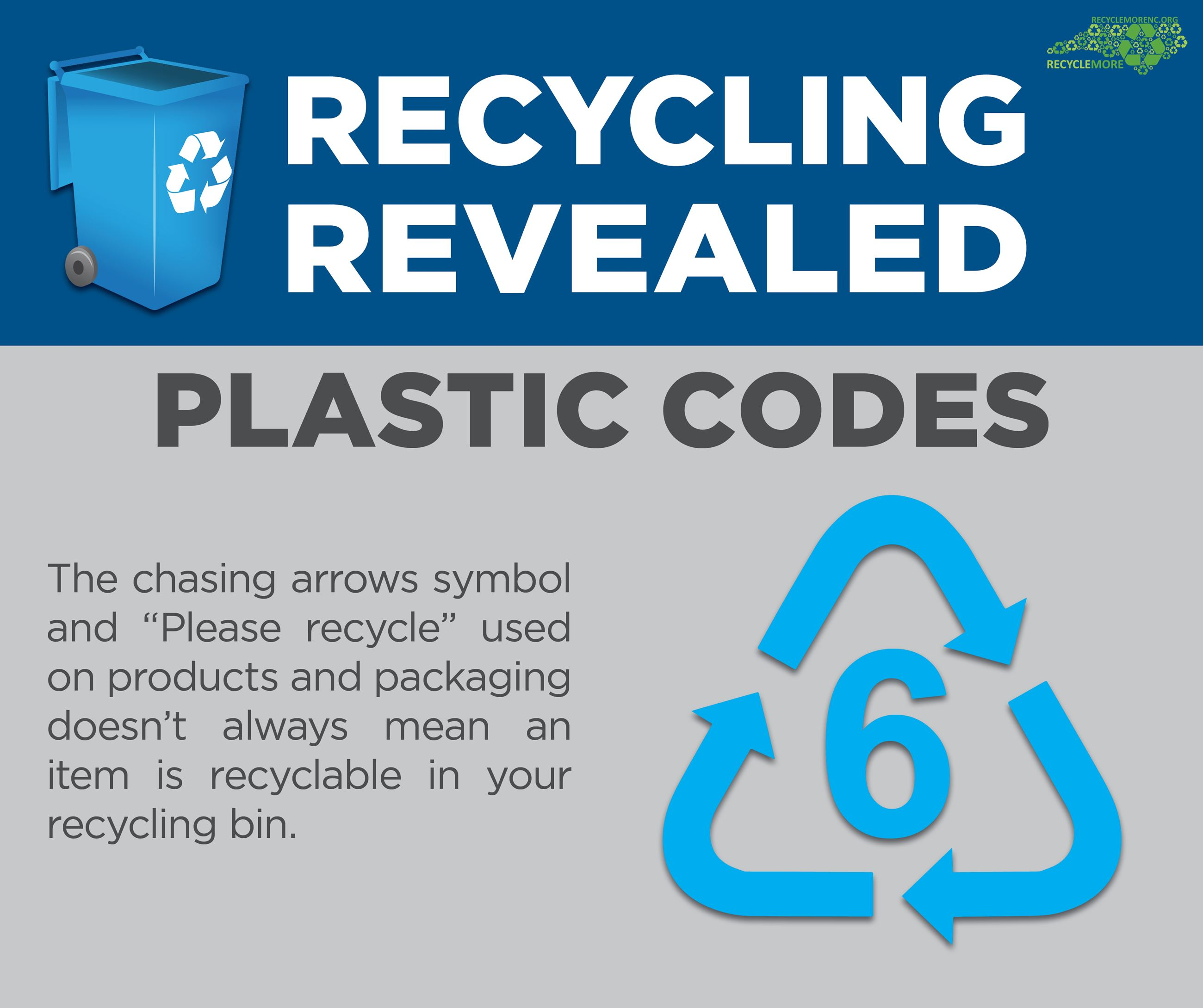 Recycling Revealed Plastic Codes